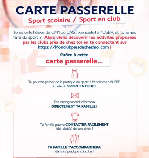 Carte Passrelle - Sport Scolaire / Sport en Club